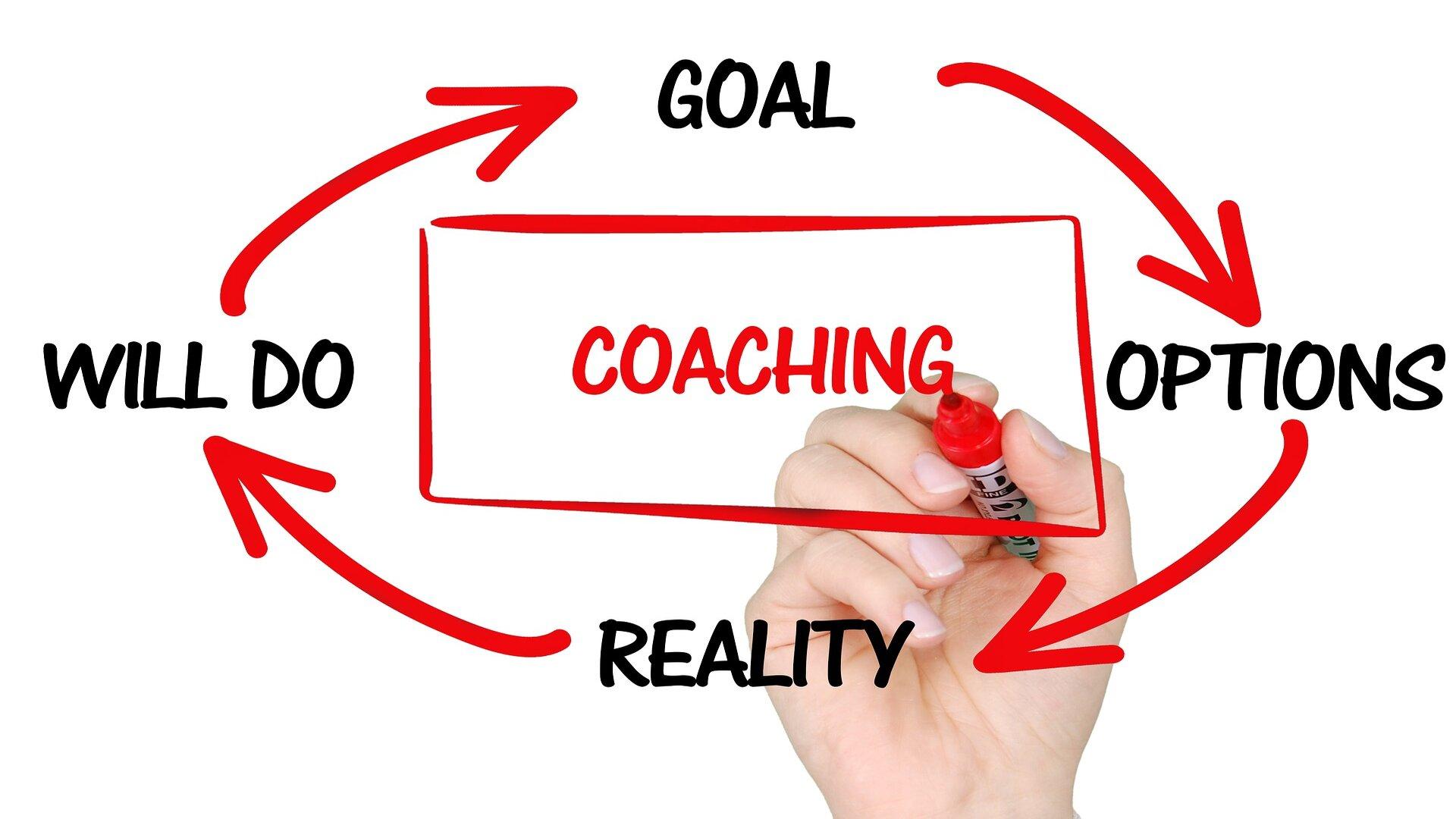 Tipos de coaching